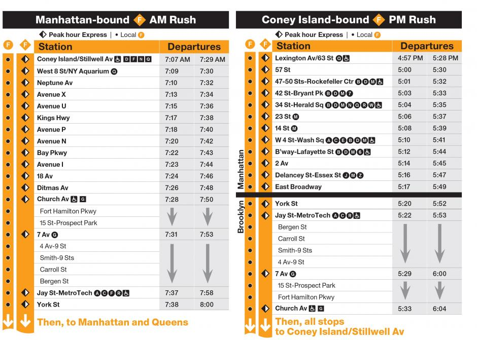 F Brooklyn Express Morning and Evening Rush Hour Timetable