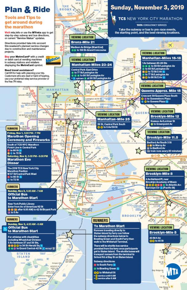 Special Event: 2019 TCS New York City Marathon on nyc subway banners, nyc transit map, nyc subway search, nyc subway navigation, nyc subway crafts, nyc subway wall decal, new york subway directions, nyc metro map, nyc subway history, nyc subway information, metro map directions, new york map directions, nyc subway help, nyc subway wallpaper 1920x1080, nyc subway gifts, nyc subway 4 maps,